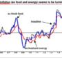 日本才是下一轮市场暴动的导火索?空头发布重磅警告