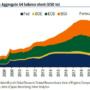 日本最大险资:市场的黄金模式已经过去,我们要准备应对大跌了
