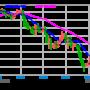 """高盛:日本央行几乎""""无法""""阻止日元升值"""