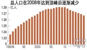 经济走势跟踪(1825期)日本人口减少问题日趋凸显
