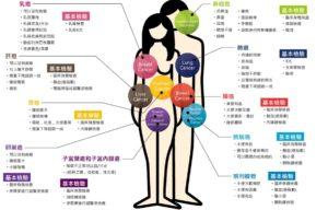 日本青少年和青年每年逾2万人被诊断出癌症