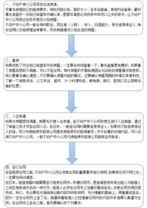 一张流程图搞定日本租房
