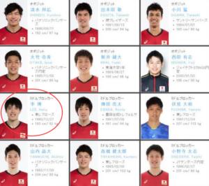 又一中国球员加入日本国籍闪耀世界赛场,已是日本男排核心骨干