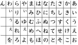 日语词汇辨析:しかも和それに的区别