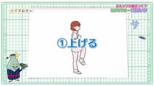(1)片足上げ  スキップのやり方(説明のしかた) | すイエんサー NHK EテレHPから引用