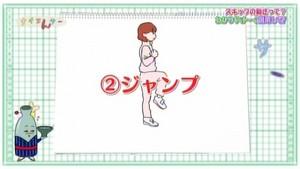 (2)ジャンプ  スキップのやり方(説明のしかた) | すイエんサー NHK EテレHPから引用