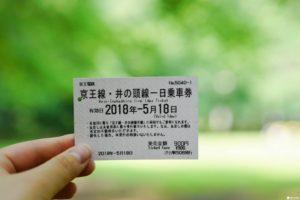 一日券就是省!京王线井之头线一日文艺小旅行提案
