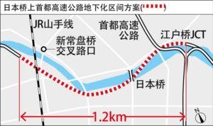 日本桥首都高速公路地下化  工程预算3200亿日元