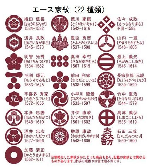 エース家紋 ~戦国時代編~(ココア味)の家紋全22種 日清シスコ株式会社HPから引用
