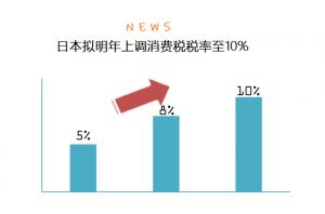 快讯:50.8%日本人反对明年10月上调消费税