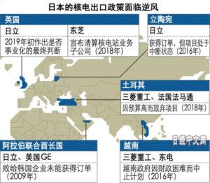 日本仅存的海外核电项目面临落空风险