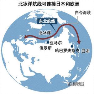 日俄摸索在北极圈展开经济合作