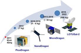 越南将在太空拥有自制监测卫星 发射地选在日本