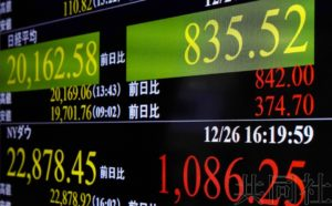 日经指数受美股提振大涨3.88%重回2万点