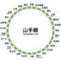 JR东日本将在山手线实施自动驾驶试验