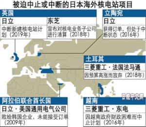 日本仅存的海外核电项目将中断