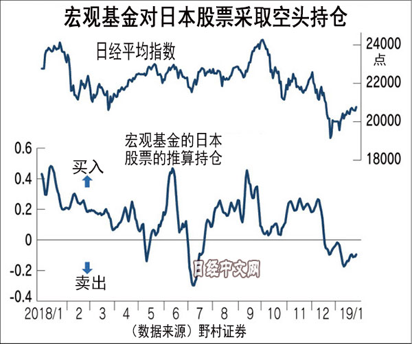 日元升值让访日游客概念股走低
