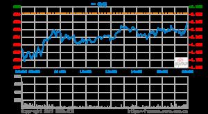传波音接近与全日空达成35亿美元737 MAX飞机交易