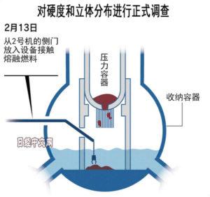 日本开始接触式调查福岛核电站熔融燃料
