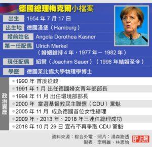 《日本欧盟经济合作协定》生效德总理梅克尔访日见天皇、安倍
