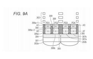佳能日本公布新的传感器专利