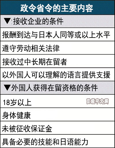 日本要求外国劳动者报酬不得低于日本人