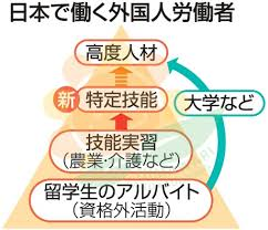 日本面向外国人的新在留资格考试将海外4国举行