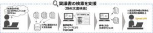 日本京都银行引入人工智能检索会签文件 减轻人员工作负担