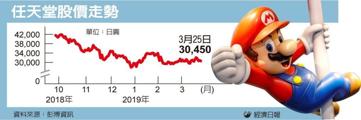 任天堂推新Switch 夏普抢单