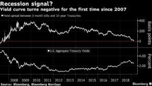 日股带动冲美股期指上涨市场消化殖利率警讯