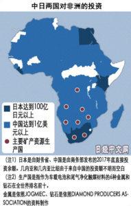 中国对非洲直接投资余额是日本的5.5倍