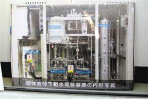 氢能成日本新一代能源战略主体