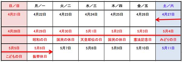 """日本经济迎来""""超级黄金周"""""""