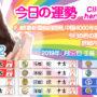 今日の運勢 2019年4月25日 Thursday 4 壬辰(龍)