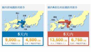 「关西广域」、「关西&广岛地区」JR-WEST RAIL PASS