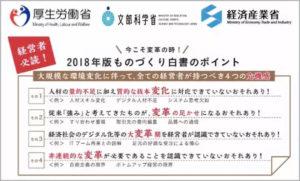 日本新版《制造业白皮书》建议通过数据化促进技术传承