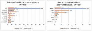 日本调查:超半数女儿会在母亲节送礼物 三成认为母亲是朋友