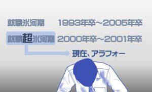 """日本""""悲催一代""""能否迎来第二春"""