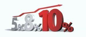 快讯:近56%的日本人反对上调消费税率