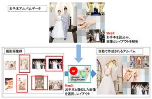 富士胶片11月发售新软件 人工智能帮你挑选婚礼最佳照片
