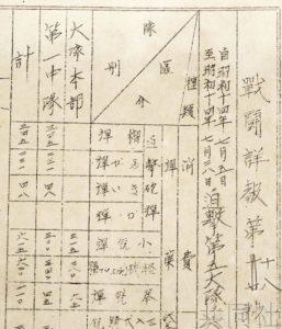 日本发现中日战争首份毒气部队详细报告
