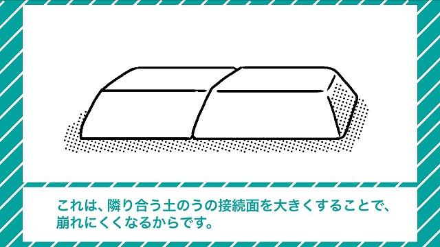 自衛隊LIFEHACK Season2「正しい土のうの作り方①~作り方編~」から引用