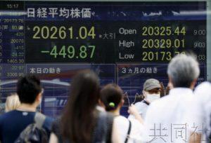美中摩擦引发市场紧张情绪 日经指数大跌2.17%