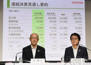 受日元升值等影响丰田下调2019财年业绩预期