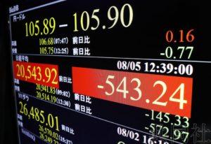 日经指数下跌1.74% 美中摩擦和日元升值引发担忧