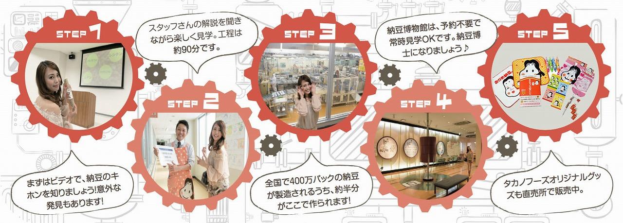 タカノフーズ 納豆博物館 | 観光いばらき から引用