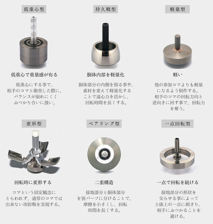 全日本製造業コマ大戦公式サイトから引用