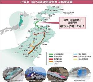 JR东北‧南北海道铁路周游券