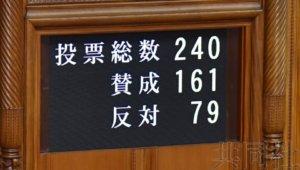 详讯:日美贸易协定获国会批准 明年1月1日将生效