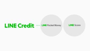 日本LINE Credit因系统异常发生超贷、泄漏用户个资情况